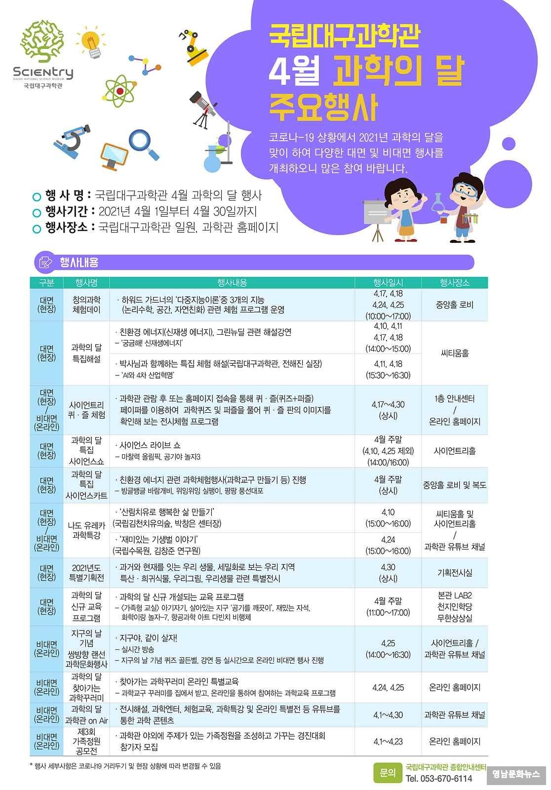 국립대구과학관 4월 과학의 달 행사 개최